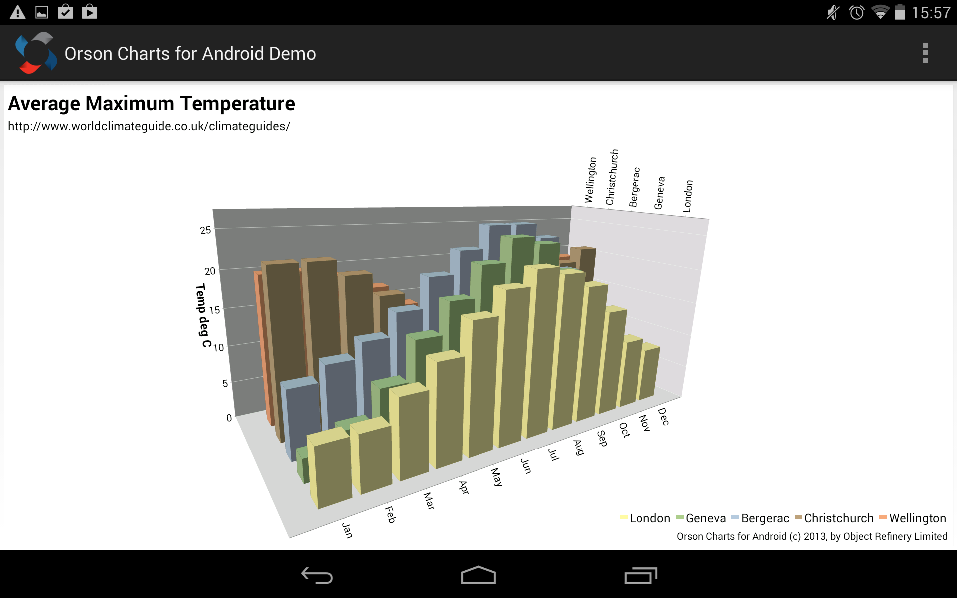Orson charts for android for 3d diagram maker online