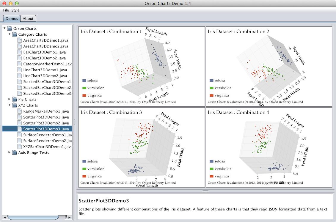 Creating 2D Scatter Plot Matrix - www jfree org